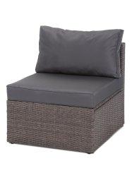 polyrattan m bel f r terrasse und balkon auf. Black Bedroom Furniture Sets. Home Design Ideas