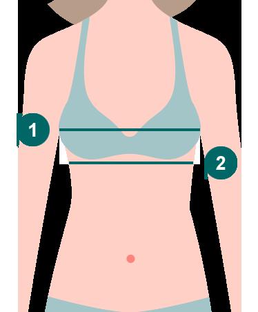 prevalente seleziona per ufficiale doppio coupon Scegliere la taglia per l'intimo e i costumi da bagno